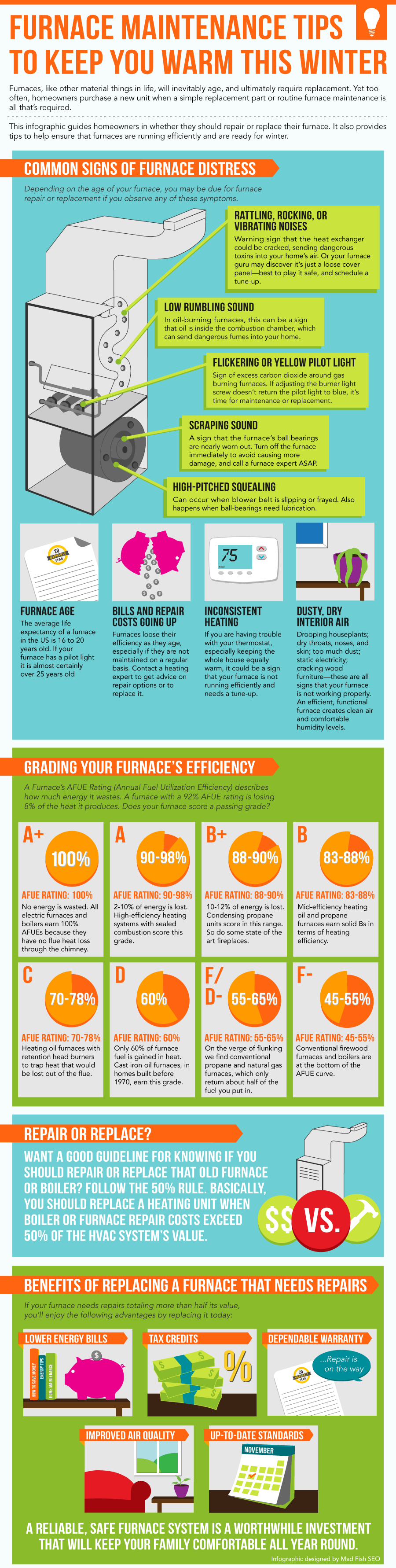 Pre-Season Heating Maintenance | GSK Climate Control, Inc.